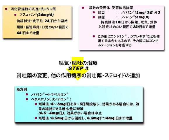 緩和ケアセンター 奈良県立医科...